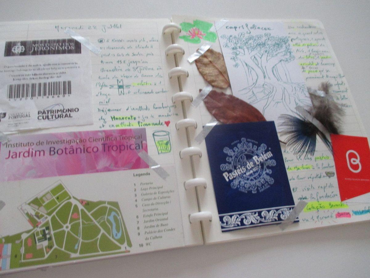 Comment réaliser un carnet de voyage qui donne envie ?
